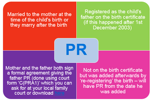 Parental Responsibility Agreement
